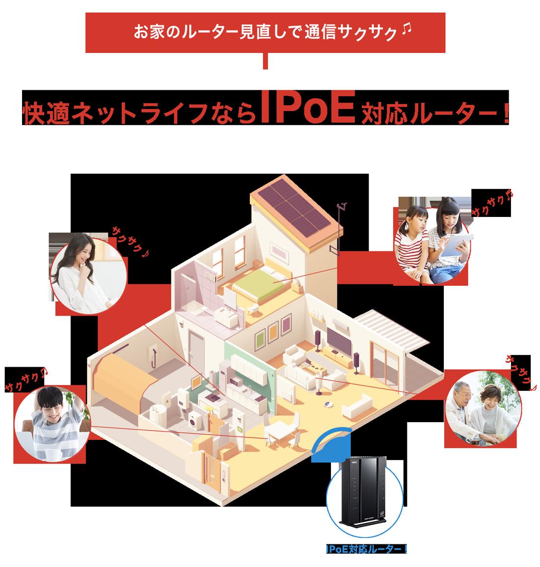OCNバーチャルコネクト IPoE(IPv4 over IPv6)対応ルーター(3階建て ...